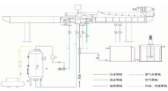 溶气罐内部结构图